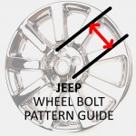 Wheel Bolt Patterns: Jeep